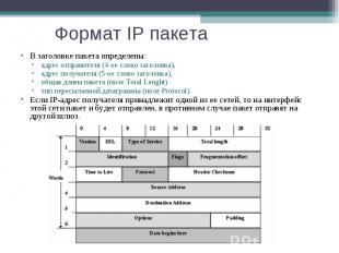 Формат IP пакета В заголовке пакета определены: адрес отправителя (4-ое слово за