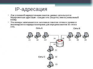 IP-адресация Для успешной маршрутизации пакетов данных используется иерархическа