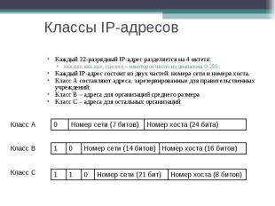 Классы IP-адресов Каждый 32-разрядный IP-адрес разделяется на 4 октета: xxx.xxx.