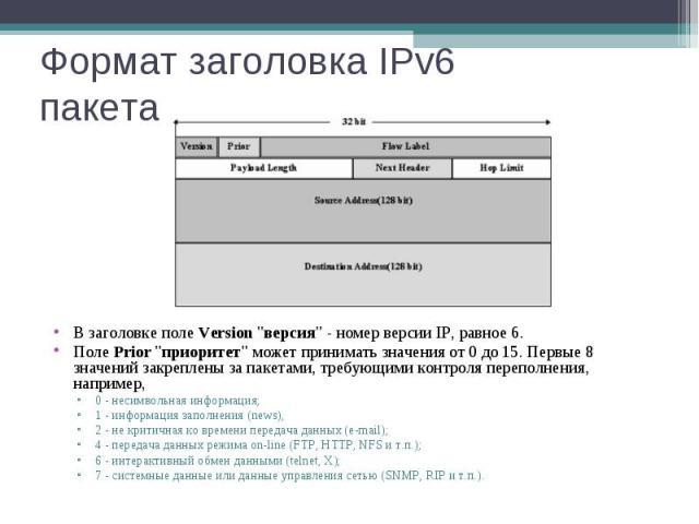 Формат заголовка IPv6 пакета В заголовке поле Version \
