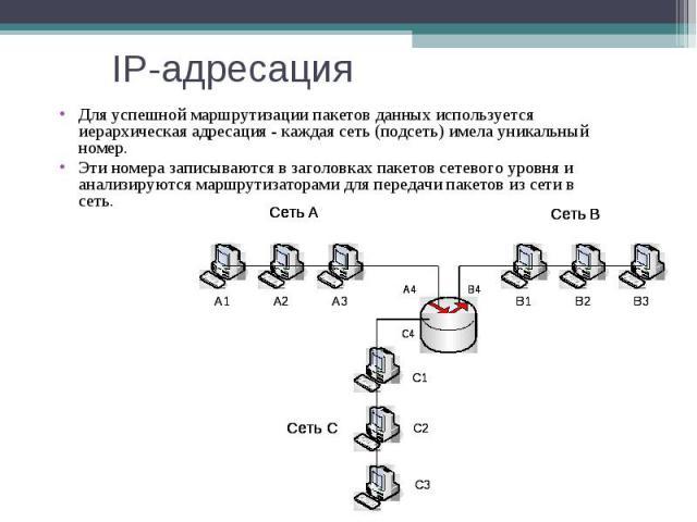 IP-адресация Для успешной маршрутизации пакетов данных используется иерархическая адресация - каждая сеть (подсеть) имела уникальный номер. Эти номера записываются в заголовках пакетов сетевого уровня и анализируются маршрутизаторами для передачи па…