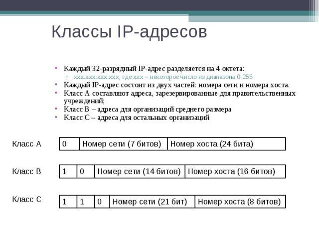 Классы IP-адресов Каждый 32-разрядный IP-адрес разделяется на 4 октета: xxx.xxx.xxx.xxx, где xxx – некоторое число из диапазона 0-255. Каждый IP-адрес состоит из двух частей: номера сети и номера хоста. Класс A составляют адреса, зарезервированные д…