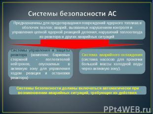 Предназначены для предотвращения повреждений ядерного топлива и оболочек твэлов;