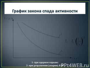 1- при ядерном взрыве; 2- при разрушении (аварии) ЯЭР