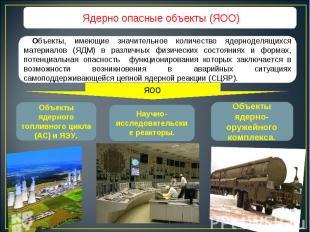 Ядерно опасные объекты (ЯОО) Объекты, имеющие значительное количество ядерноделя