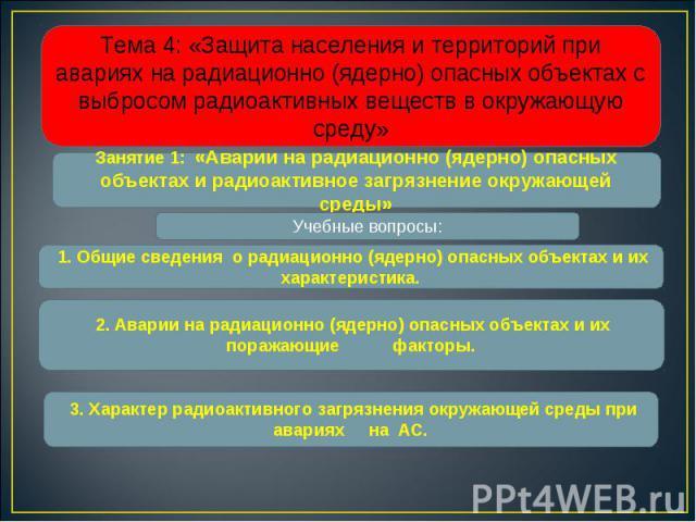 Тема 4: «Защита населения и территорий при авариях на радиационно (ядерно) опасных объектах с выбросом радиоактивных веществ в окружающую среду» Занятие 1: «Аварии на радиационно (ядерно) опасных объектах и радиоактивное загрязнение окружающей среды…