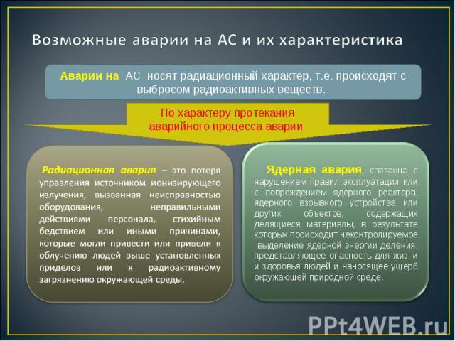 Аварии на АС носят радиационный характер, т.е. происходят с выбросом радиоактивных веществ. Ядерная авария, связанна с нарушением правил эксплуатации или с повреждением ядерного реактора, ядерного взрывного устройства или других объектов, содержащих…