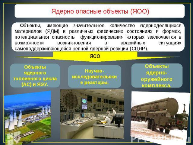 Ядерно опасные объекты (ЯОО) Объекты, имеющие значительное количество ядерноделящихся материалов (ЯДМ) в различных физических состояниях и формах, потенциальная опасность функционирования которых заключается в возможности возникновения в аварийных с…