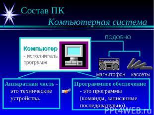 Компьютер - исполнитель программ ПОДОБНО магнитофон кассеты Состав ПК Компьютерн