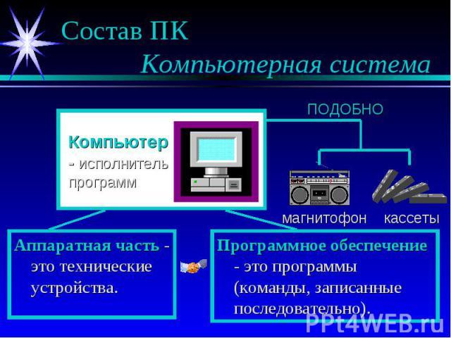 Компьютер - исполнитель программ ПОДОБНО магнитофон кассеты Состав ПК Компьютерная система Аппаратная часть - это технические устройства. Программное обеспечение - это программы (команды, записанные последовательно).