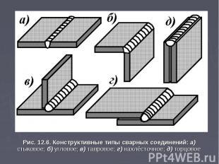 Рис. 12.6. Конструктивные типы сварных соединений: а) стыковое; б) угловое; в) т