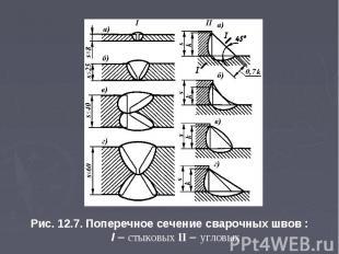 Рис. 12.7. Поперечное сечение сварочных швов : I стыковых II угловых