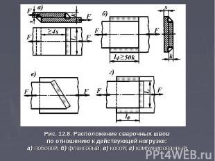 Рис. 12.8. Расположение сварочных швов по отношению к действующей нагрузке: а) л