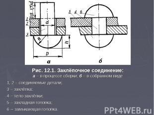 Рис. 12.1. Заклёпочное соединение: а – в процессе сборки; б – в собранном виде 1