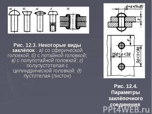 Рис. 12.3. Некоторые виды заклёпок : а) со сферической головкой; б) с потайной г