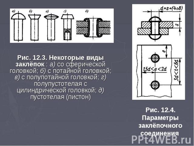 Рис. 12.3. Некоторые виды заклёпок : а) со сферической головкой; б) с потайной головкой; в) с полупотайной головкой; г) полупустотелая с цилиндрической головкой; д) пустотелая (пистон) Рис. 12.4. Параметры заклёпочного соединения