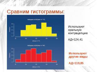 Сравним гистограммы: Используют оральную контрацепцию АД=124,41 Используют други