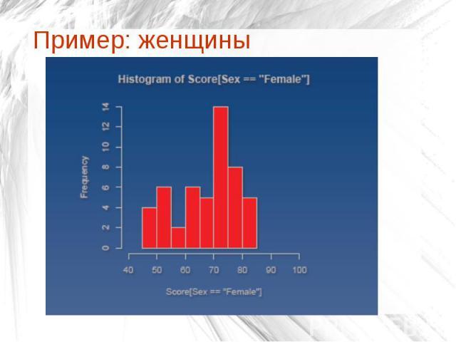 Пример: женщины