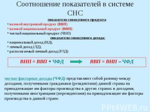 Соотношение показателей в системе СНС показатели совокупного продукта: валовой в