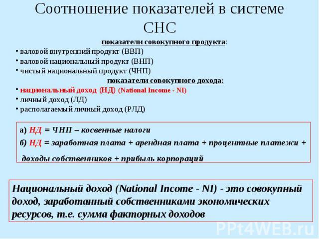 Соотношение показателей в системе СНС показатели совокупного продукта: валовой внутренний продукт (ВВП) валовой национальный продукт (ВНП) чистый национальный продукт (ЧНП) показатели совокупного дохода: национальный доход (НД) (National Income - NI…