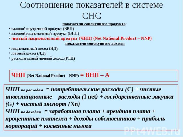 Соотношение показателей в системе СНС показатели совокупного продукта: валовой внутренний продукт (ВВП) валовой национальный продукт (ВНП) чистый национальный продукт (ЧНП) (Net National Product – NNP) показатели совокупного дохода: национальный дох…