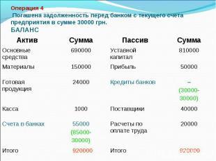 Операция 4 Погашена задолженность перед банком с текущего счета предприятия в су