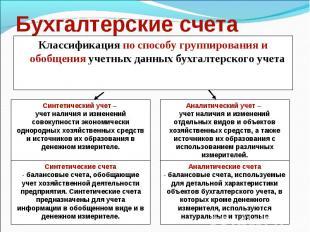 Бухгалтерские счета Классификация по способу группирования и обобщения учетных д