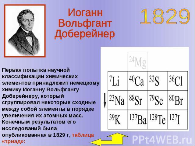 Первая попытка научной классификации химических элементов принадлежит немецкому химику Иоганну Вольфгангу Доберейнеру, который сгруппировал некоторые сходные между собой элементы в порядке увеличения их атомных масс. Конечным результатом его исследо…