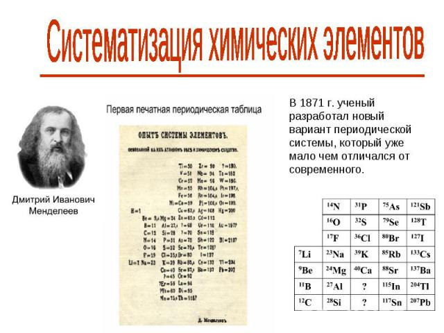 В 1871 г. ученый разработал новый вариант периодической системы, который уже мало чем отличался от современного.