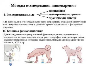 І. Экспериментальные вивисекция изолированные органы хронические опыты И.П. Павл