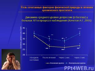 Роль сочетанных факторов физической природы в лечении хронического простатита Ди