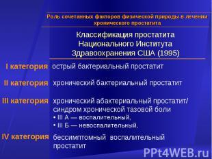 Классификация простатита Национального Института Здравоохранения США (1995) I ка
