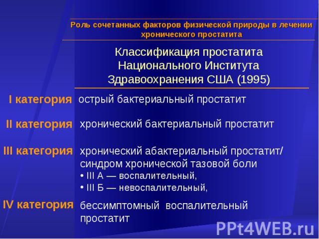 Классификация простатита Национального Института Здравоохранения США (1995) I категория II категория хронический абактериальный простатит/ синдром хронической тазовой боли III А — воспалительный, III Б — невоспалительный, III категория хронический б…