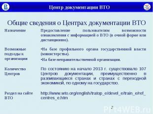 Центр документации ВТО Общие сведения о Центрах документации ВТО На базе профиль