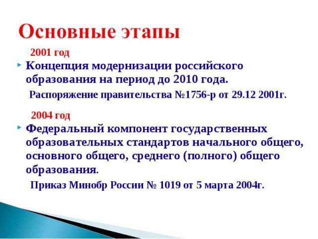 2001 год Концепция модернизации российского образования на период до 2010 года. Распоряжение правительства №1756-р от 29.12 2001г. 2004 год Федеральный компонент государственных образовательных стандартов начального общего, основного общего, среднег…