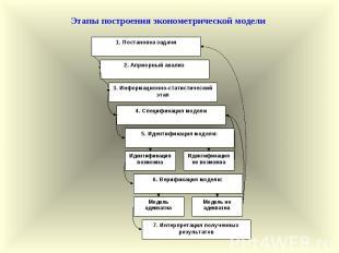 1. Постановка задачи 2. Априорный анализ 3. Информационно-статистический этап 4.