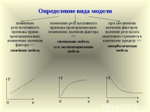 изменение результативного признака пропорционально изменению значения фактора =>