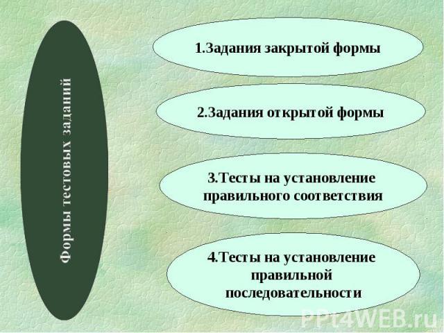 1.Задания закрытой формы 2.Задания открытой формы 3.Тесты на установление правильного соответствия 4.Тесты на установление правильной последовательности