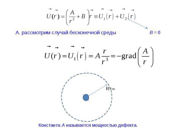 А. рассмотрим случай бесконечной среды B = 0 R= Константа A называется мощностью дефекта.