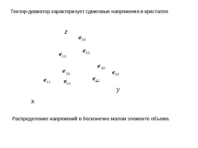 Тензор-девиатор характеризует сдвиговые напряжения в кристалле Распределение напряжений в бесконечно малом элементе объема