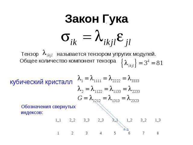 Закон Гука Тензор называется тензором упругих модулей. Общее количество компонент тензора . кубический кристалл Обозначения свернутых индексов: 1_1 2_2 3_3 2_3 3_1 1_2 3_2 1_3 1 2 3 4 5 6 7 8
