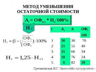 Аt = ОФост * На/100% 18 82 6 5 24 76 10 4 34 66 15 3 49 51 21 2 70 30 30 1 100 О