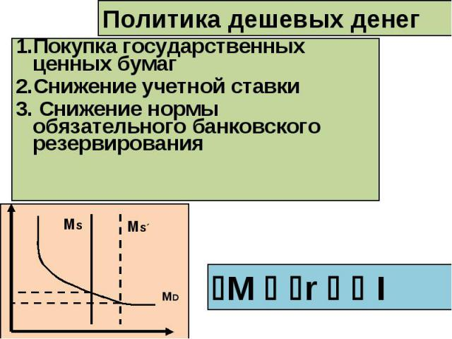 1.Покупка государственных ценных бумаг 2.Снижение учетной ставки 3. Снижение нормы обязательного банковского резервирования Политика дешевых денег MD MS MSґ М r I