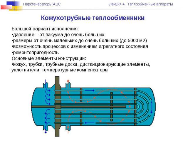 Большой вариант исполнения: давление – от вакуума до очень больших размеры от очень маленьких до очень больших (до 5000 м2) возможность процессов с изменением агрегатного состояния ремонтопригодность Основные элементы конструкции: кожух, трубки, тру…