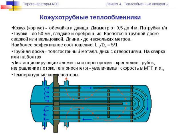 Кожух (корпус) - обечайка и днища. Диаметр от 0,5 до 4 м. Патрубки т/н Трубки - до 50 мм, гладкие и оребрённые. Крепятся в трубной доске сваркой или вальцовкой. Длина - до нескольких метров. Наиболее эффективное соотношение: Lтр/Dк = 5/1 Трубная дос…