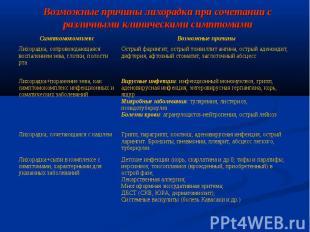 Детские инфекции (корь, скарлатина и др.0; тифы и паратифы; иерсиниоз; токсоплаз