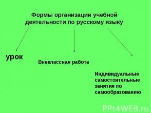 Формы организации учебной деятельности по русскому языку урок Внеклассная работа