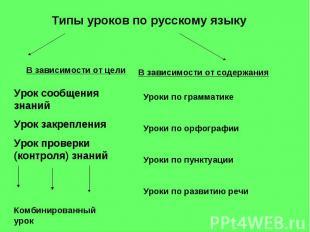 Типы уроков по русскому языку В зависимости от цели В зависимости от содержания