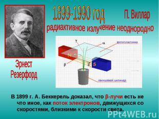В 1899 г. А. Беккерель доказал, что β-лучи есть не что иное, как поток электроно
