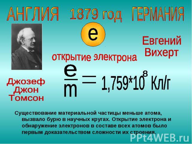 Существование материальной частицы меньше атома, вызвало бурю в научных кругах. Открытие электрона и обнаружение электронов в составе всех атомов было первым доказательством сложности их строения.